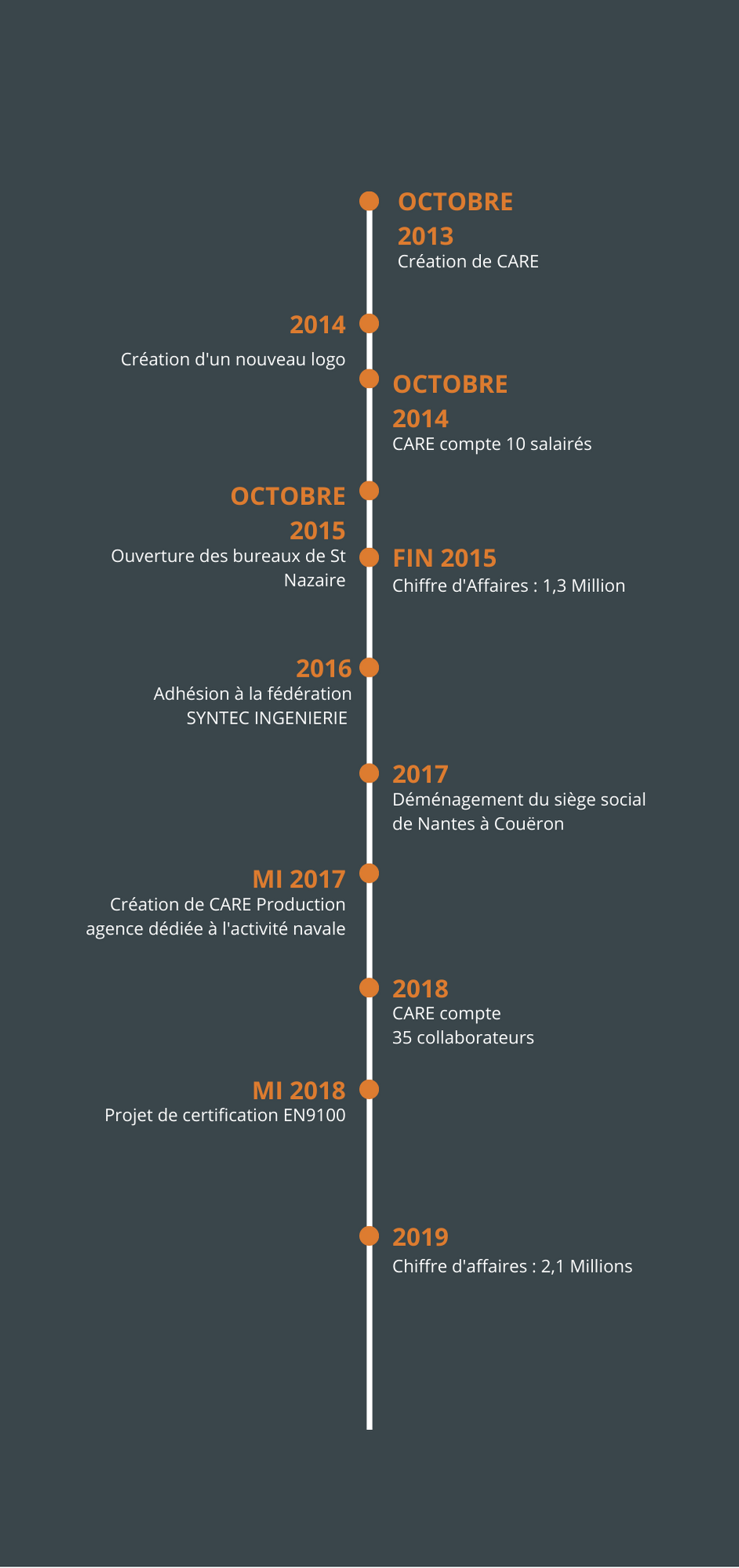 Volleyball History Timeline Infographic (1)
